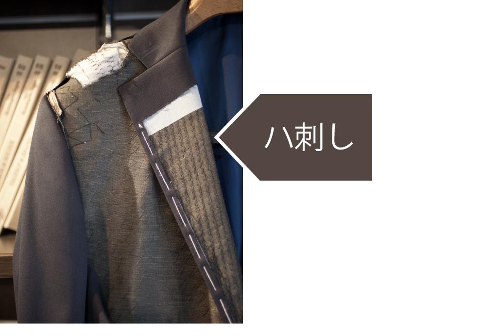 hazashi - オーダースーツの用語集