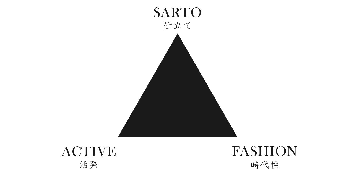 triangle - NU茶屋町店 Especial Products